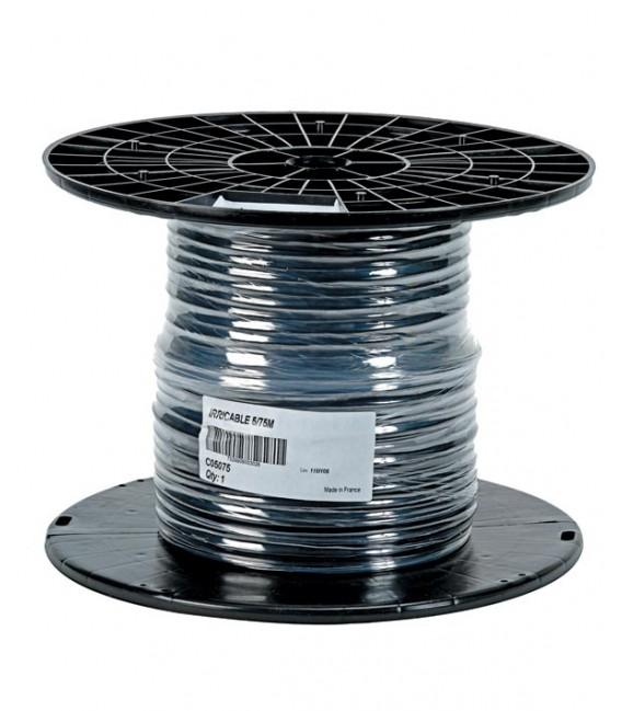 Câble multiconducteur